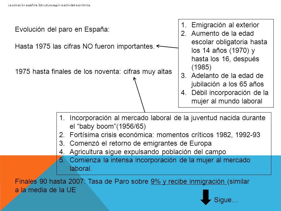 La población española. Estructura según la actividad económica. Evolución del paro en España: Hasta 1975 las cifras NO fueron importantes. 1975 hasta