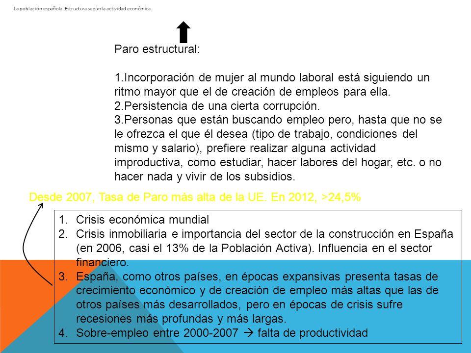 La población española. Estructura según la actividad económica. Paro estructural: 1.Incorporación de mujer al mundo laboral está siguiendo un ritmo ma