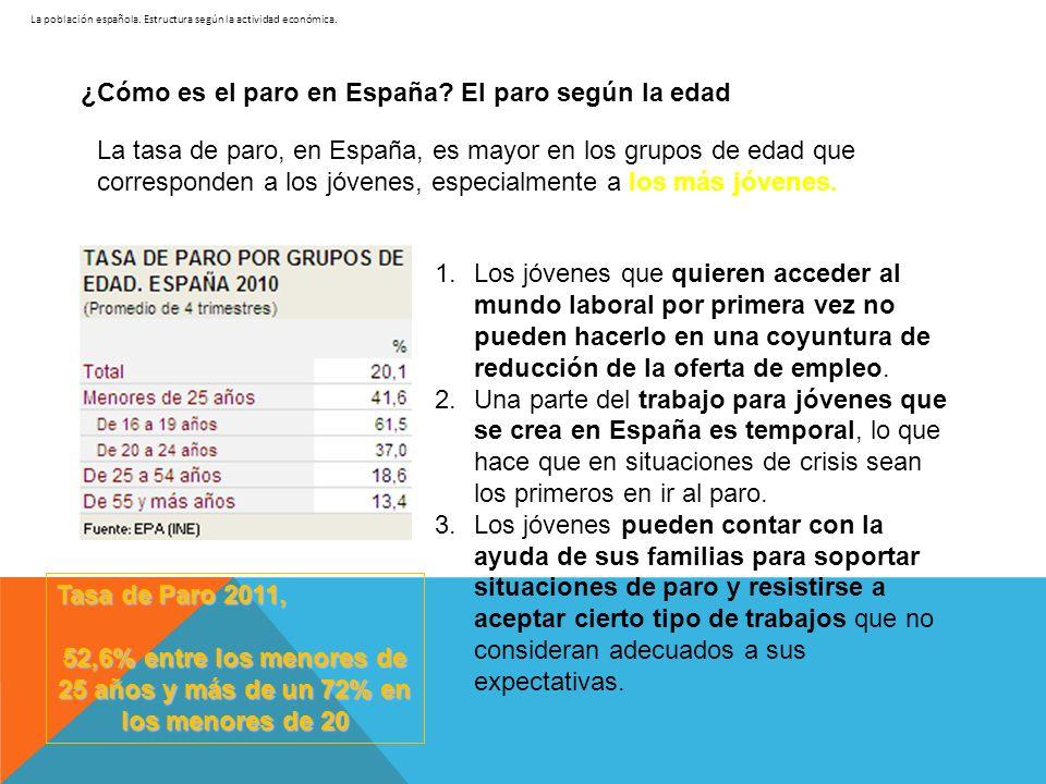 La población española. Estructura según la actividad económica. ¿Cómo es el paro en España? El paro según la edad La tasa de paro, en España, es mayor