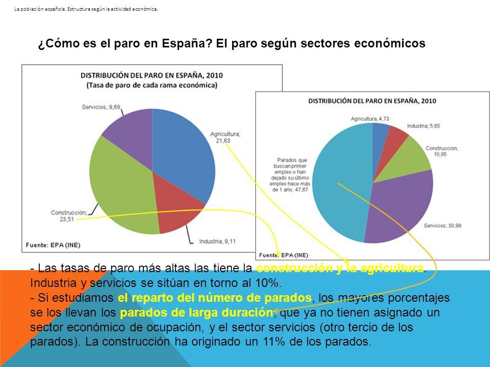 La población española. Estructura según la actividad económica. ¿Cómo es el paro en España? El paro según sectores económicos - Las tasas de paro más