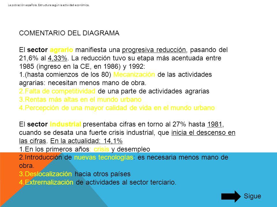 La población española. Estructura según la actividad económica. COMENTARIO DEL DIAGRAMA El sector agrario manifiesta una progresiva reducción, pasando
