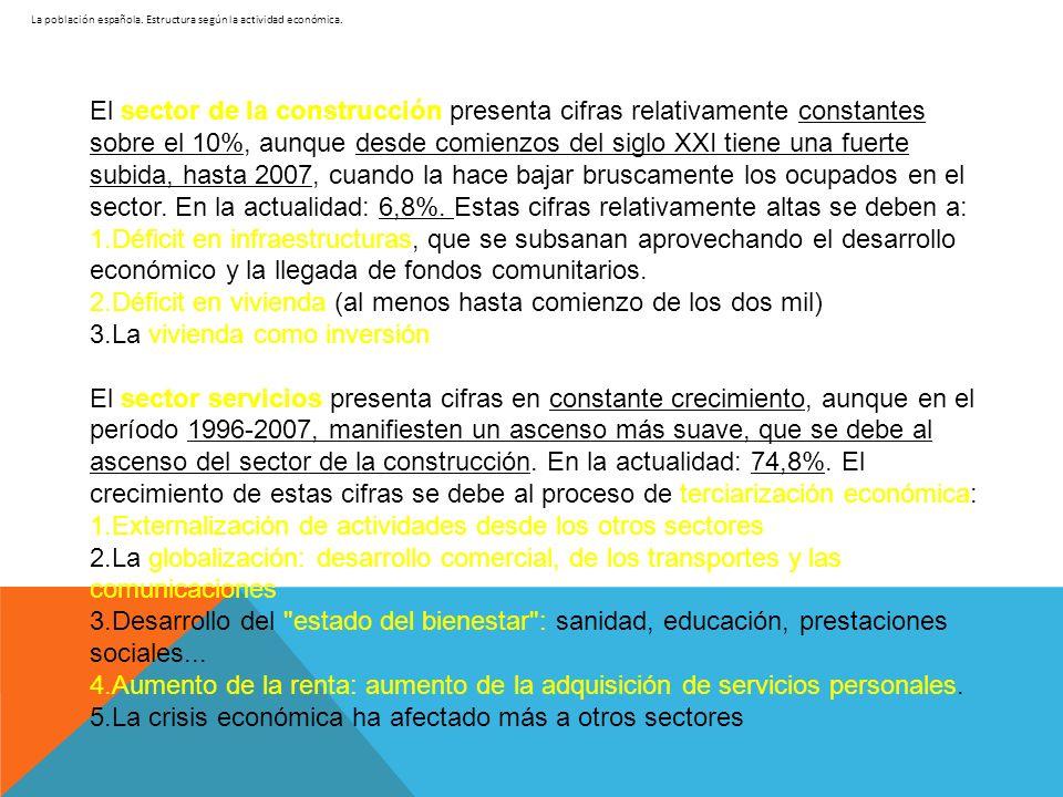 La población española. Estructura según la actividad económica. El sector de la construcción presenta cifras relativamente constantes sobre el 10%, au