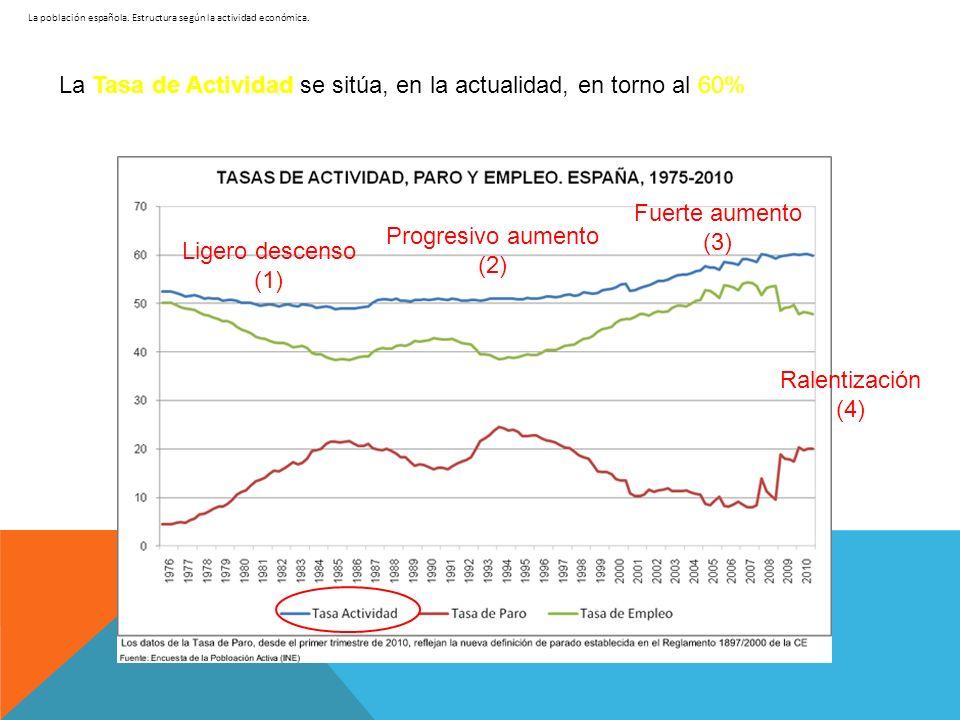 La población española. Estructura según la actividad económica. La Tasa de Actividad se sitúa, en la actualidad, en torno al 60% Ligero descenso (1) P