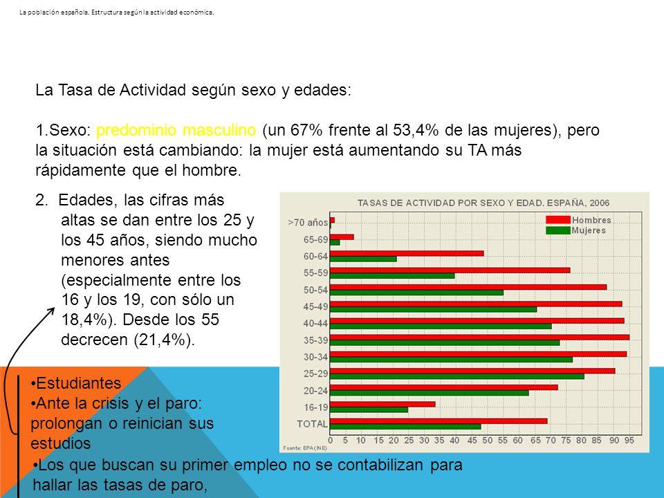 La población española. Estructura según la actividad económica. La Tasa de Actividad según sexo y edades: 1.Sexo: predominio masculino (un 67% frente