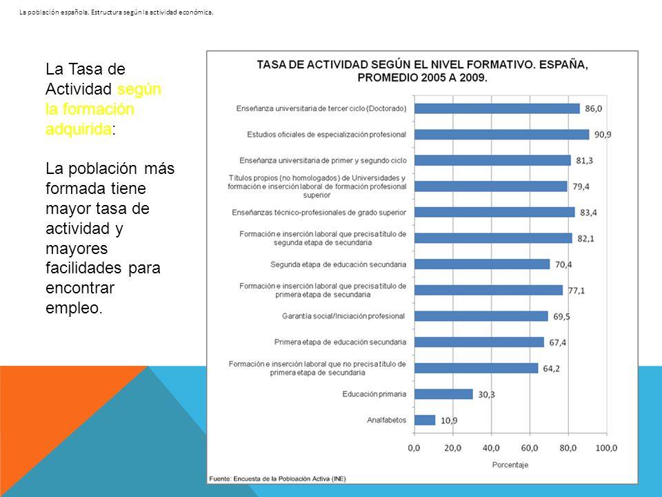 La población española. Estructura según la actividad económica. La Tasa de Actividad según la formación adquirida: La población más formada tiene mayo