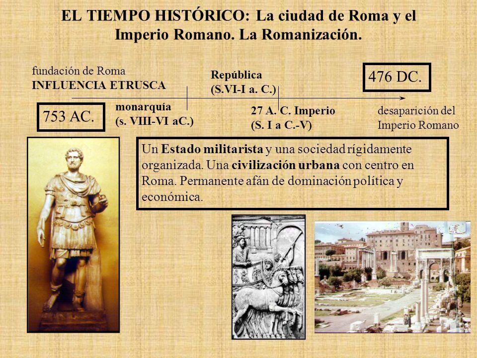 EL TIEMPO HISTÓRICO: La ciudad de Roma y el Imperio Romano. La Romanización. fundación de Roma INFLUENCIA ETRUSCA desaparición del Imperio Romano 753