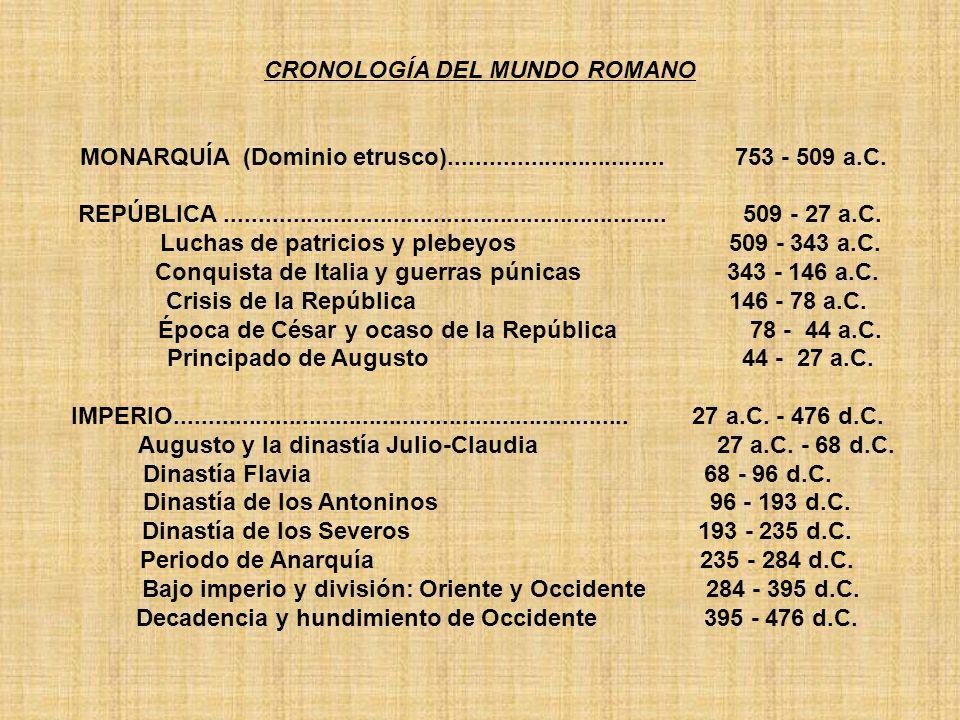 CRONOLOGÍA DEL MUNDO ROMANO MONARQUÍA (Dominio etrusco)................................ 753 - 509 a.C. REPÚBLICA......................................