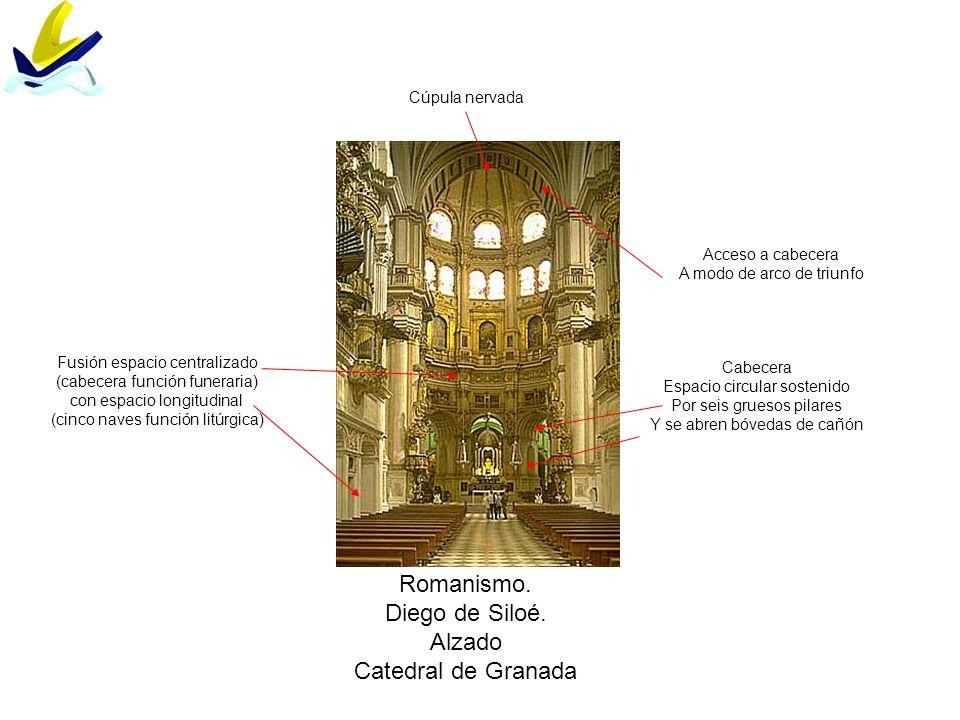 Romanismo. Diego de Siloé. Alzado Catedral de Granada Fusión espacio centralizado (cabecera función funeraria) con espacio longitudinal (cinco naves f
