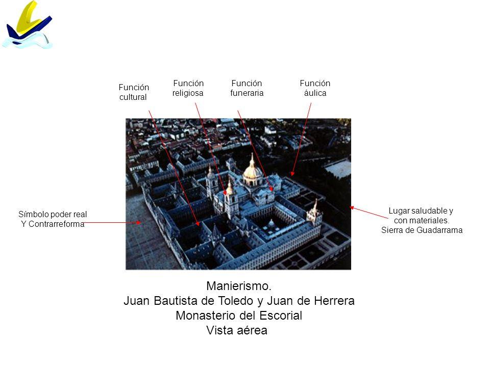 Manierismo. Juan Bautista de Toledo y Juan de Herrera Monasterio del Escorial Vista aérea Lugar saludable y con materiales. Sierra de Guadarrama Funci