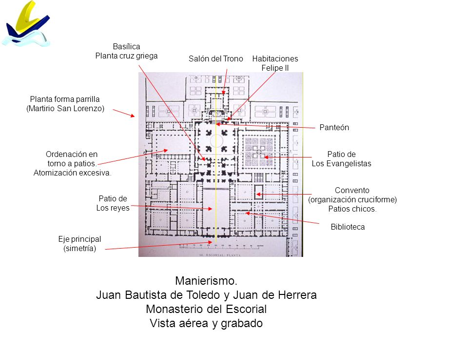 Manierismo. Juan Bautista de Toledo y Juan de Herrera Monasterio del Escorial Vista aérea y grabado Salón del TronoHabitaciones Felipe II Basílica Pla