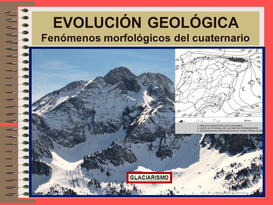 EVOLUCIÓN GEOLÓGICA Fenómenos morfológicos del cuaternario EROSIÓN