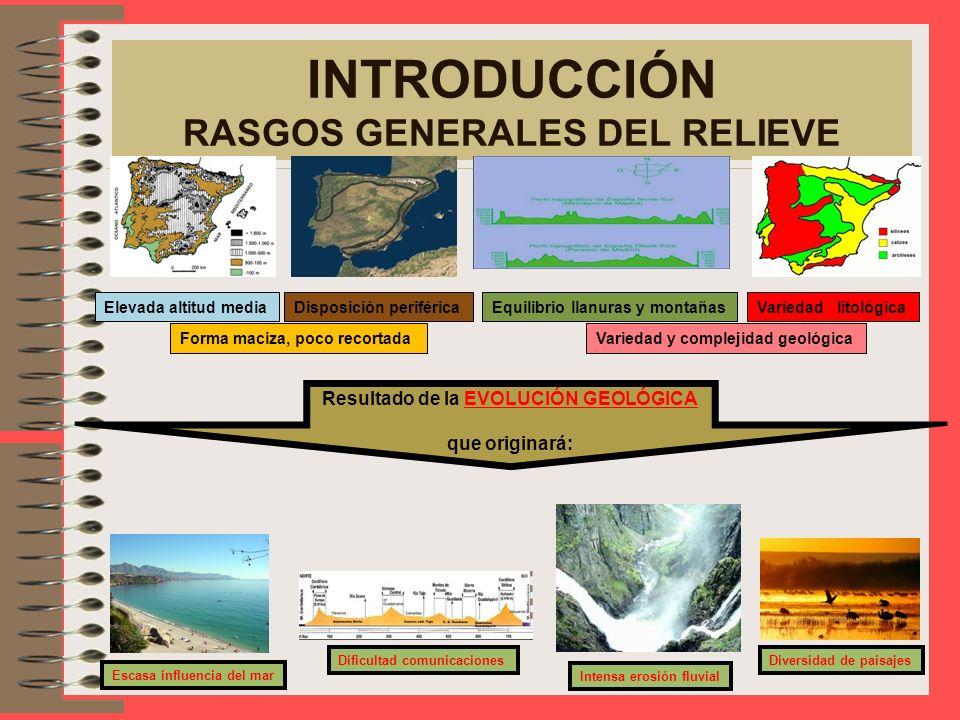EVOLUCIÓN GEOLÓGICA DE LA PENÍNSULA IBÉRICA Y DE LOS ARCHIPIÉLAGOS. Geografía de España. 2º Bachillerato © 2012-2013 Manuel Alcayde Mengual