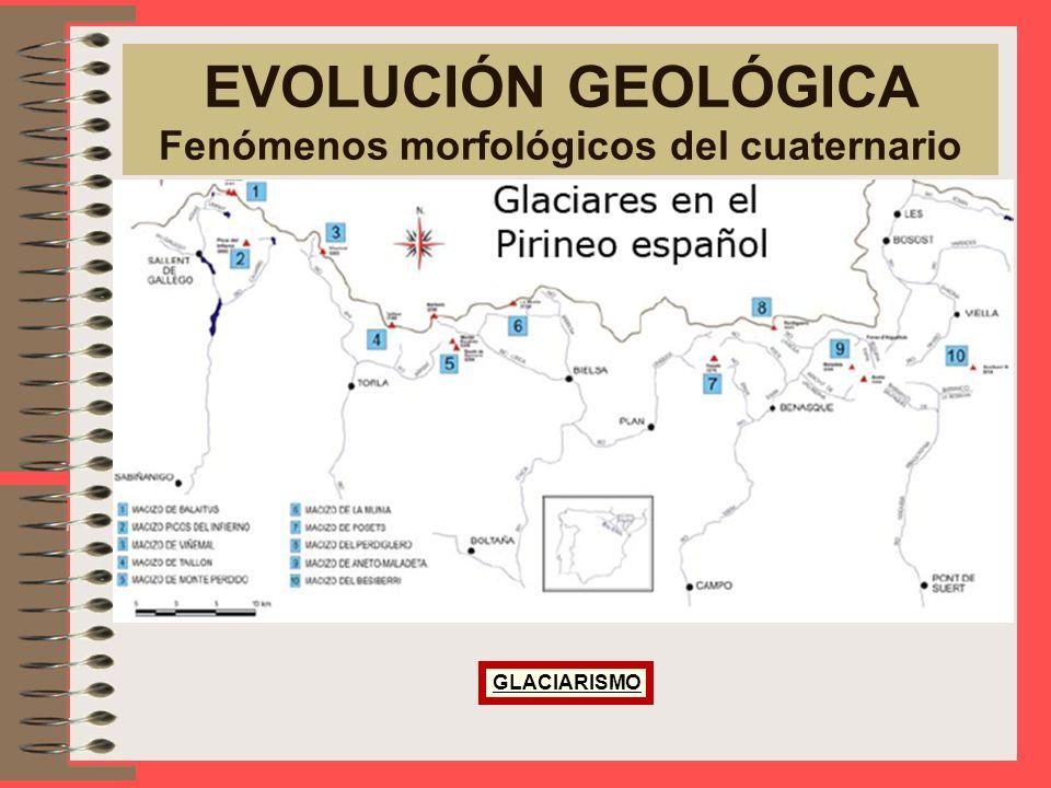 EVOLUCIÓN GEOLÓGICA Fenómenos morfológicos del cuaternario GLACIARISMO