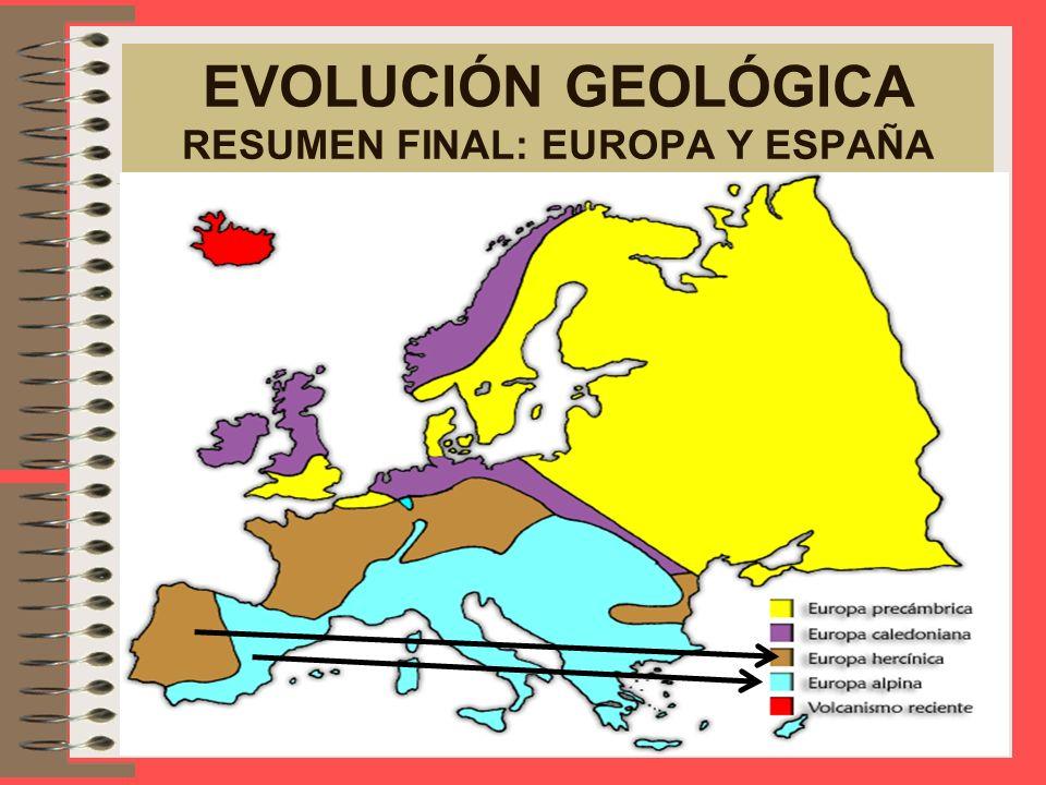 EVOLUCIÓN GEOLÓGICA ARCHIPIÉLAGO CANARIO El archipiélago canario no guarda ninguna relación con la evolución geológica de la Península ibérica. Tuvo s