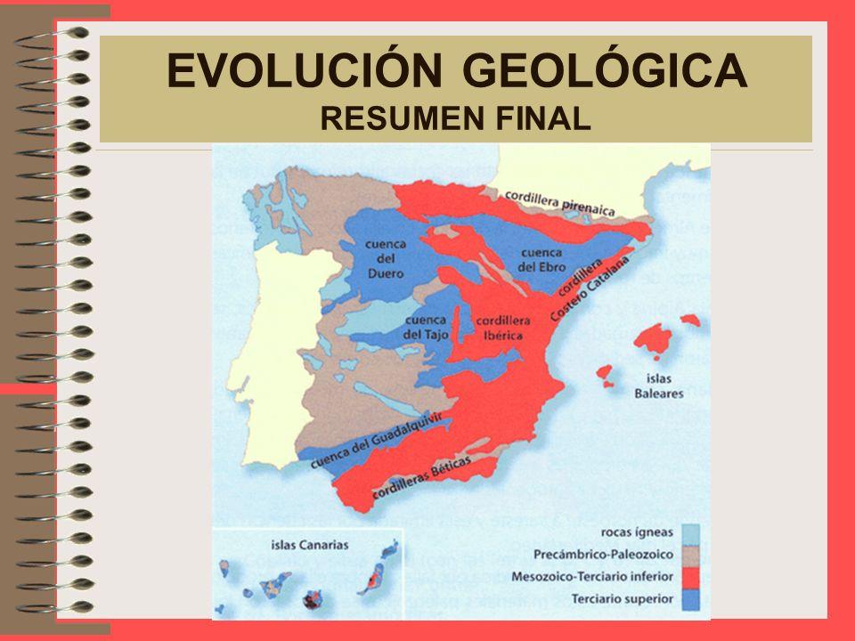 EVOLUCIÓN GEOLÓGICA RESUMEN FINAL