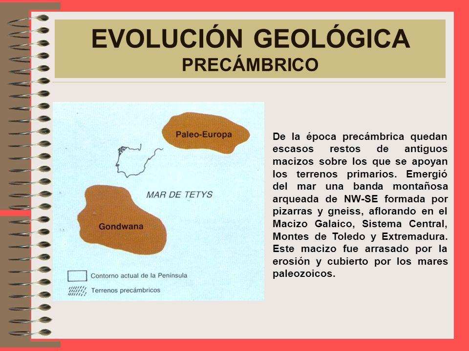 EVOLUCIÓN GEOLÓGICA PRECÁMBRICO De la época precámbrica quedan escasos restos de antiguos macizos sobre los que se apoyan los terrenos primarios.