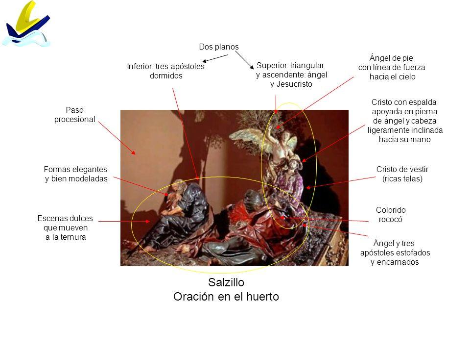 Salzillo Oración en el huerto Cristo de vestir (ricas telas) Ángel y tres apóstoles estofados y encarnados Dos planos Superior: triangular y ascendent