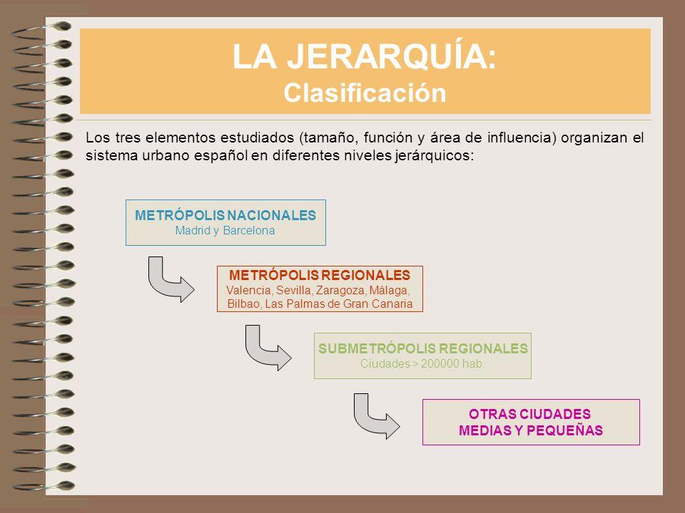 LA JERARQUÍA: Clasificación Los tres elementos estudiados (tamaño, función y área de influencia) organizan el sistema urbano español en diferentes niv