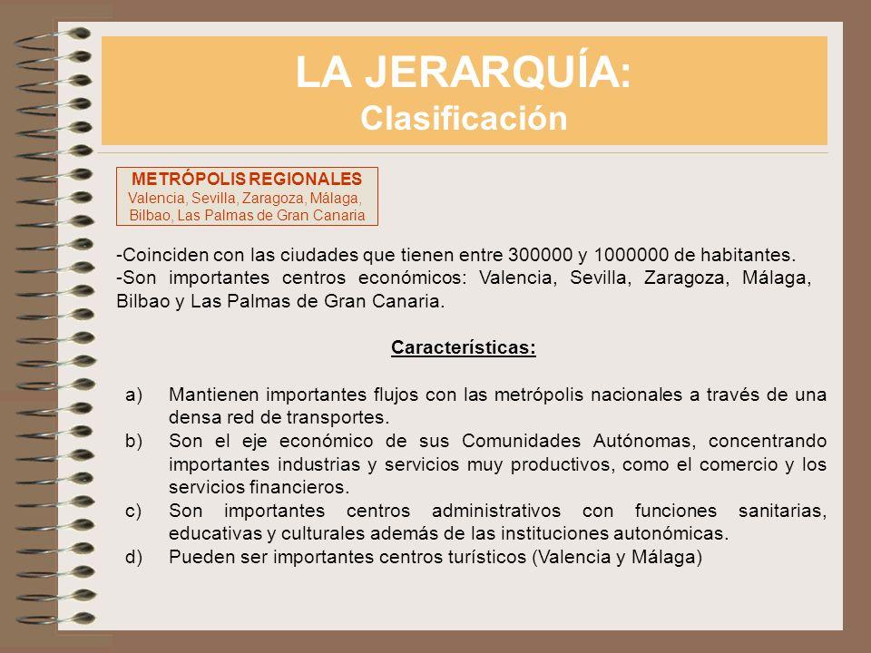 LA JERARQUÍA: Clasificación -Coinciden con las ciudades que tienen entre 300000 y 1000000 de habitantes. -Son importantes centros económicos: Valencia