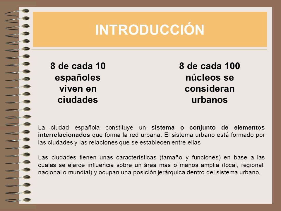 INTRODUCCIÓN 8 de cada 10 españoles viven en ciudades 8 de cada 100 núcleos se consideran urbanos La ciudad española constituye un sistema o conjunto