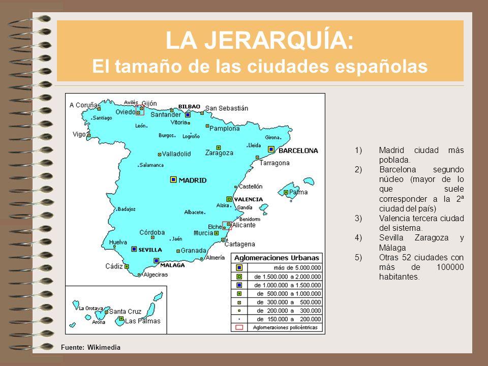 LA JERARQUÍA: El tamaño de las ciudades españolas La distribución de las aglomeraciones según su tamaño se caracteriza por su disposición en forma semianular en la periferia, entorno a un espacio interior poco urbanizado en cuyo centro se encuentra la mayor aglomeración del país.