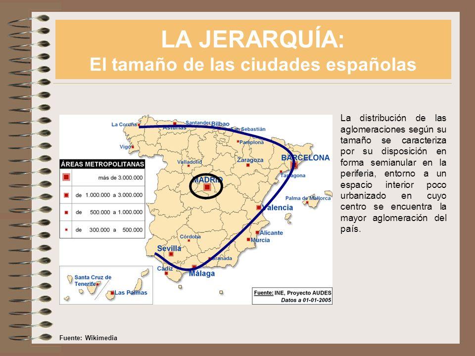 LA JERARQUÍA: El tamaño de las ciudades españolas La distribución de las aglomeraciones según su tamaño se caracteriza por su disposición en forma sem