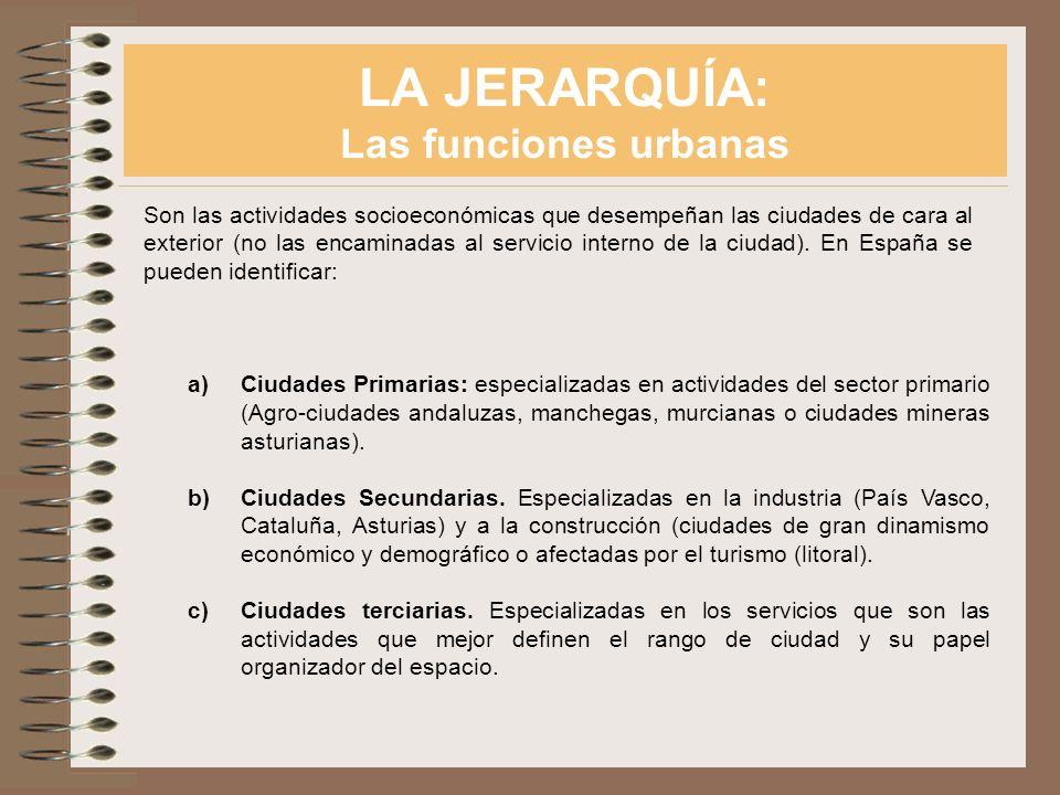 LA JERARQUÍA: Las funciones urbanas a)Ciudades Primarias: especializadas en actividades del sector primario (Agro-ciudades andaluzas, manchegas, murci
