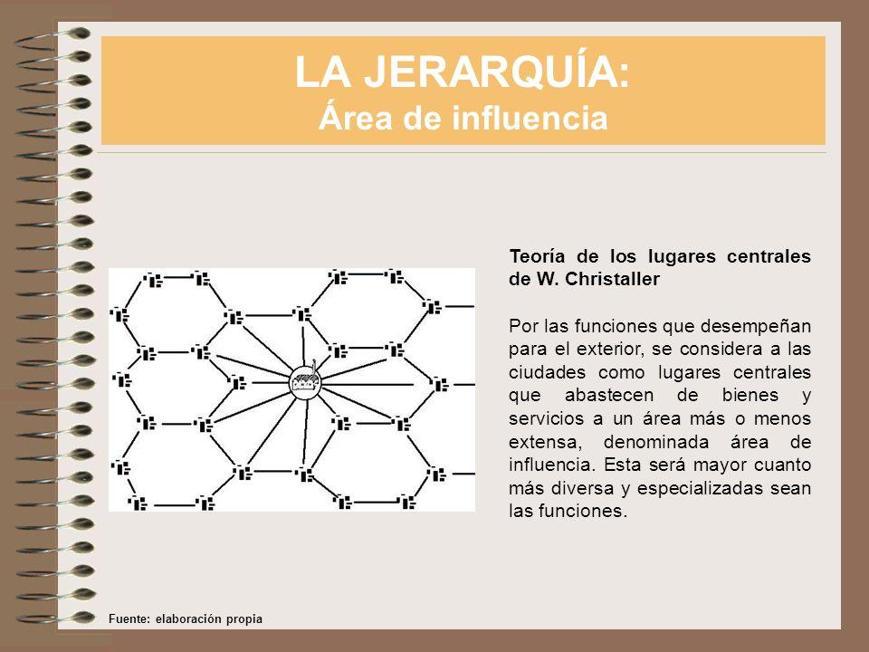 LA JERARQUÍA: Clasificación Los tres elementos estudiados (tamaño, función y área de influencia) organizan el sistema urbano español en diferentes niveles jerárquicos: METRÓPOLIS NACIONALES Madrid y Barcelona METRÓPOLIS REGIONALES Valencia, Sevilla, Zaragoza, Málaga, Bilbao, Las Palmas de Gran Canaria SUBMETRÓPOLIS REGIONALES Ciudades > 200000 hab.