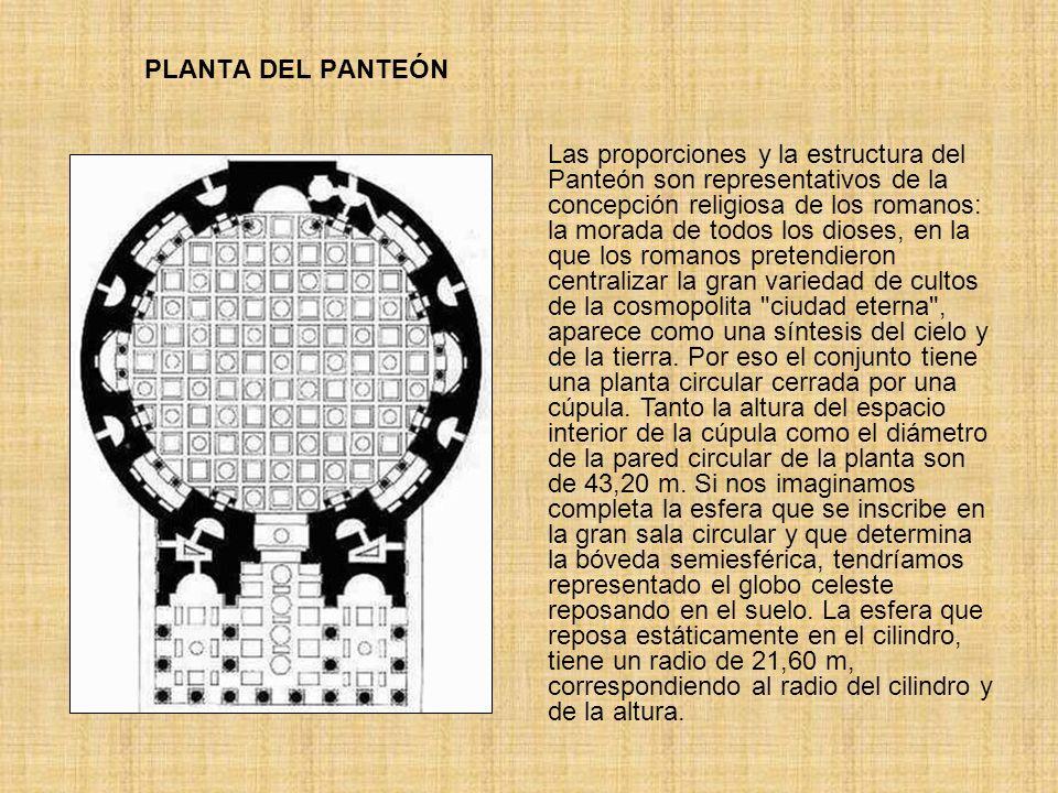 PLANTA DEL PANTEÓN Las proporciones y la estructura del Panteón son representativos de la concepción religiosa de los romanos: la morada de todos los