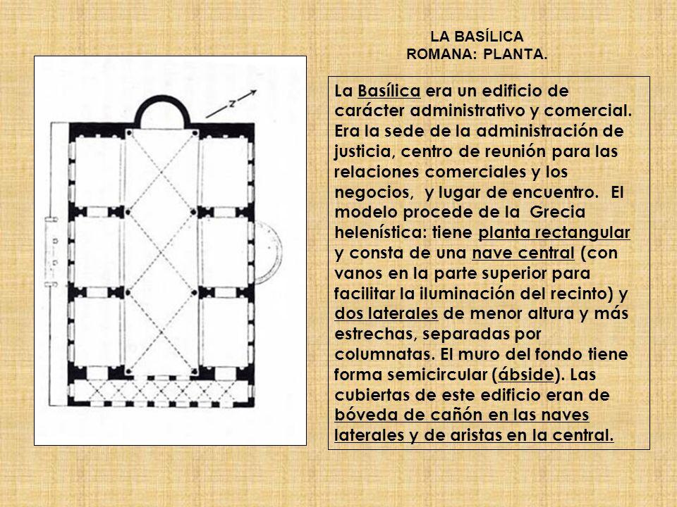 LA BASÍLICA ROMANA: PLANTA. La Basílica era un edificio de carácter administrativo y comercial. Era la sede de la administración de justicia, centro d