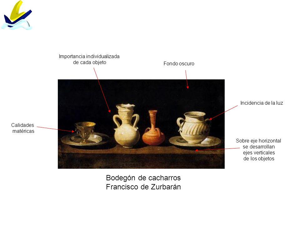 Bodegón de cacharros Francisco de Zurbarán Sobre eje horizontal se desarrollan ejes verticales de los objetos Fondo oscuro Incidencia de la luz Calida