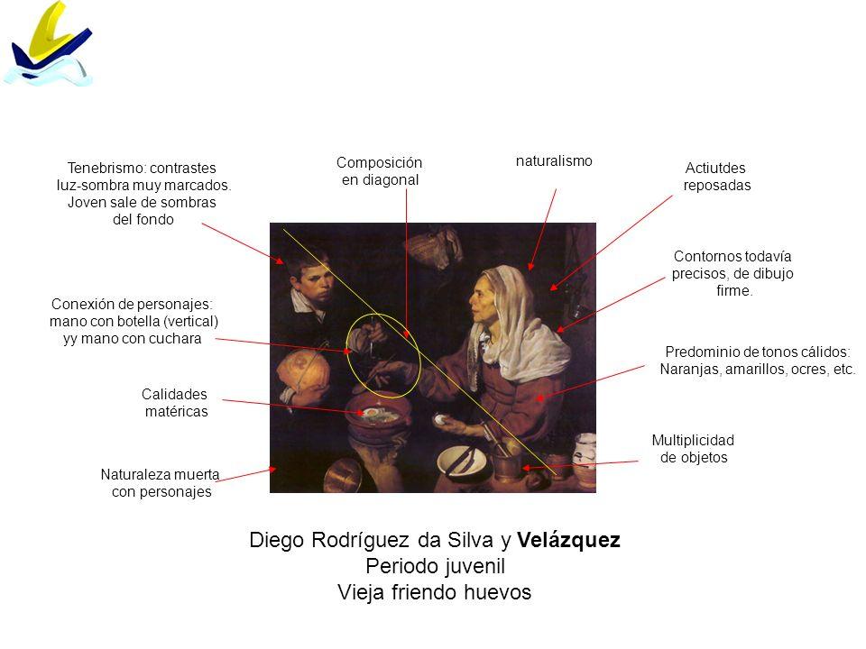 Diego Rodríguez da Silva y Velázquez Periodo juvenil Vieja friendo huevos Naturaleza muerta con personajes Calidades matéricas Multiplicidad de objeto