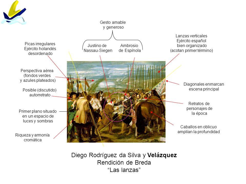 Diego Rodríguez da Silva y Velázquez Rendición de Breda Las lanzas Caballos en oblicuo amplían la profundidad Lanzas verticales Ejército español bien