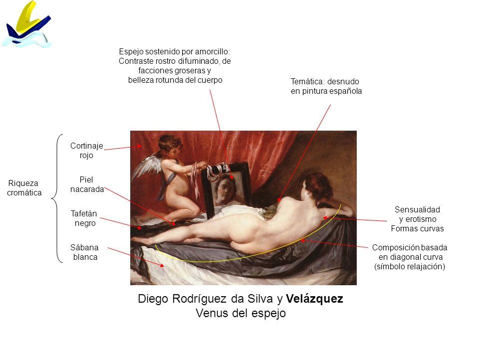 Diego Rodríguez da Silva y Velázquez Venus del espejo Composición basada en diagonal curva (símbolo relajación) Temática: desnudo en pintura española