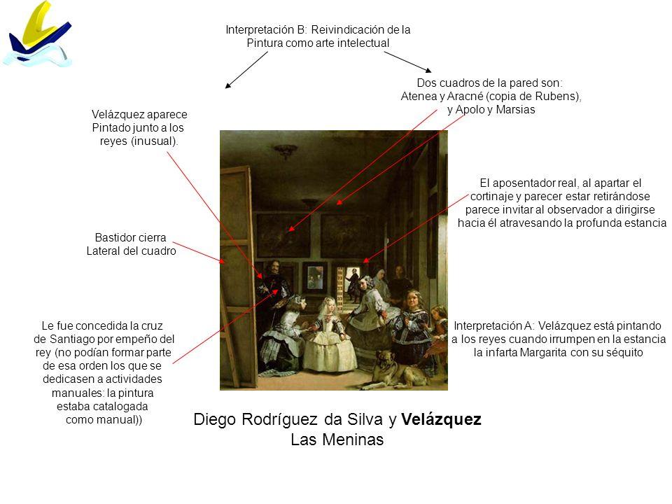 Diego Rodríguez da Silva y Velázquez Las Meninas Interpretación A: Velázquez está pintando a los reyes cuando irrumpen en la estancia la infarta Marga