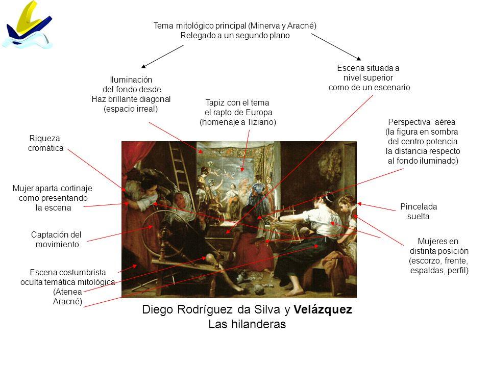 Diego Rodríguez da Silva y Velázquez Las hilanderas Tema mitológico principal (Minerva y Aracné) Relegado a un segundo plano Iluminación del fondo des