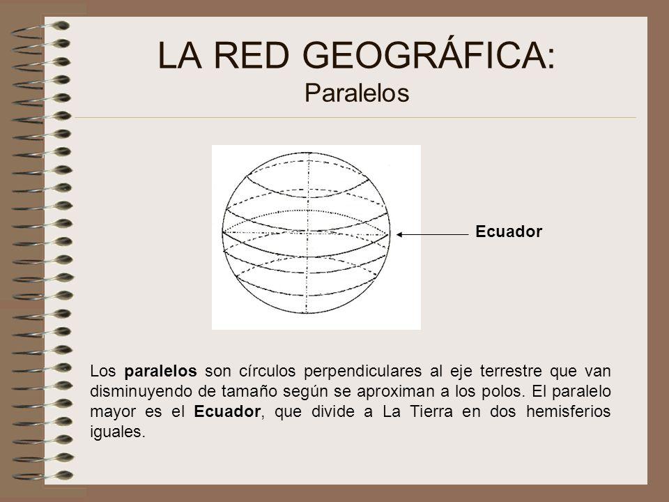 LA RED GEOGRÁFICA: Paralelos Los paralelos son círculos perpendiculares al eje terrestre que van disminuyendo de tamaño según se aproximan a los polos