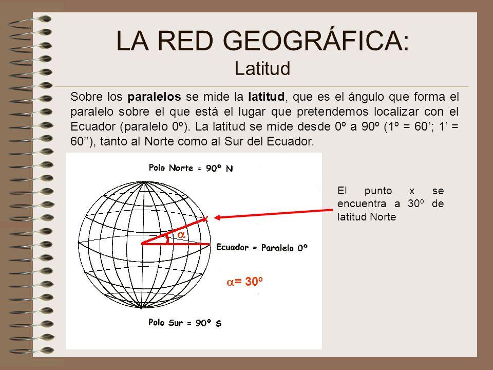 LA RED GEOGRÁFICA: Latitud Sobre los paralelos se mide la latitud, que es el ángulo que forma el paralelo sobre el que está el lugar que pretendemos l