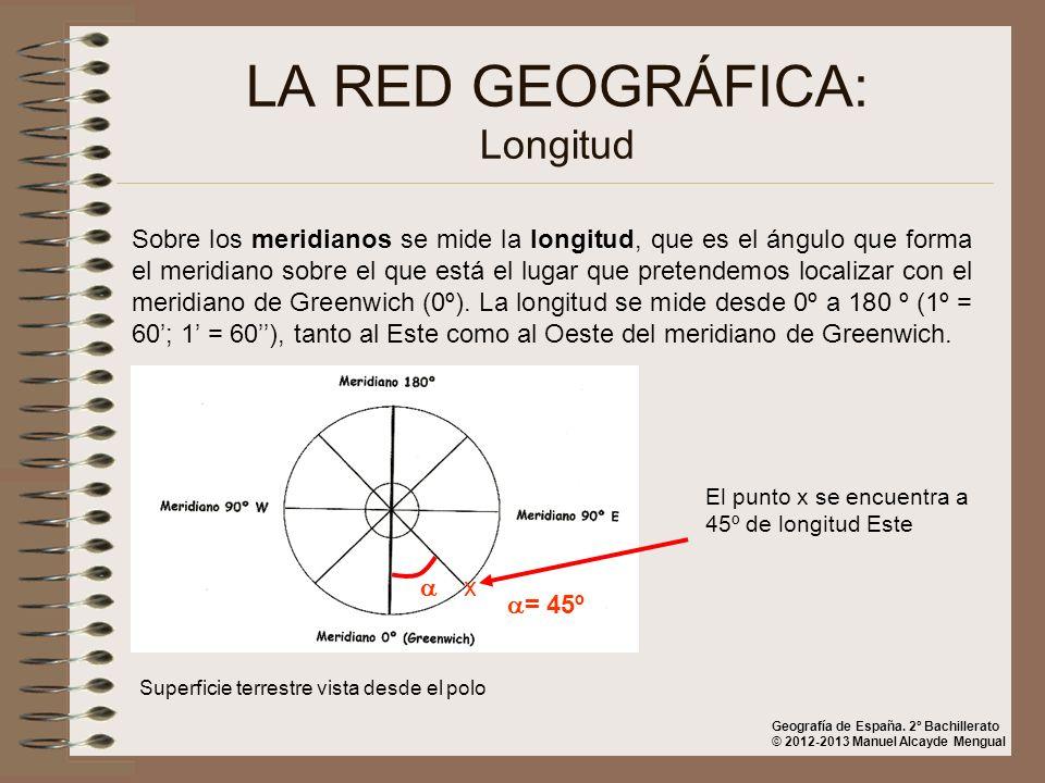 LA RED GEOGRÁFICA: Longitud Sobre los meridianos se mide la longitud, que es el ángulo que forma el meridiano sobre el que está el lugar que pretendem