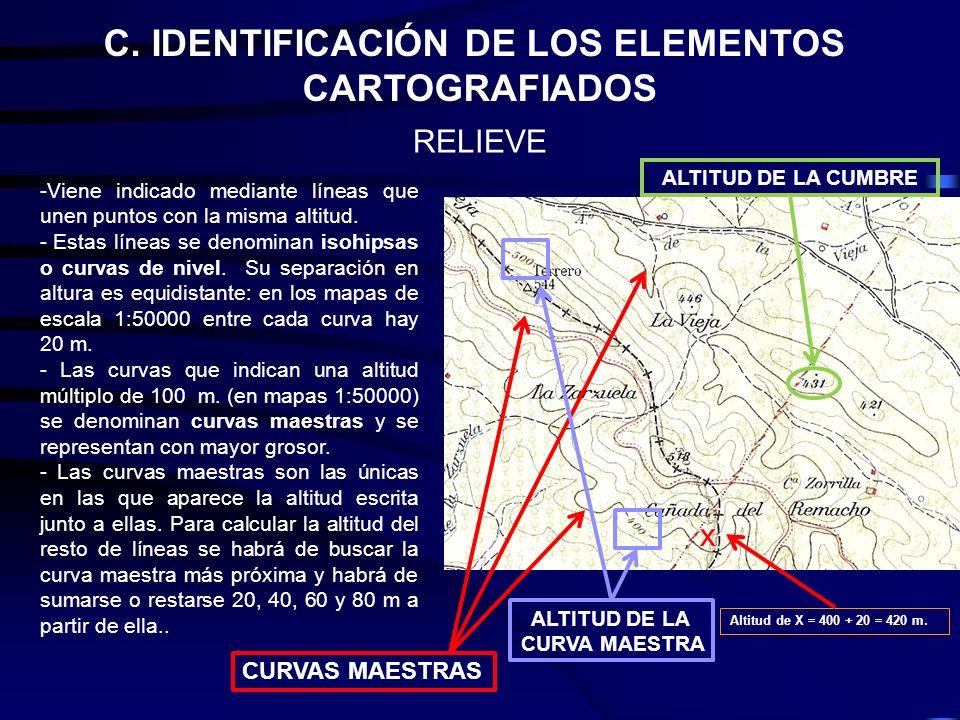 C. IDENTIFICACIÓN DE LOS ELEMENTOS CARTOGRAFIADOS RELIEVE -Viene indicado mediante líneas que unen puntos con la misma altitud. - Estas líneas se deno