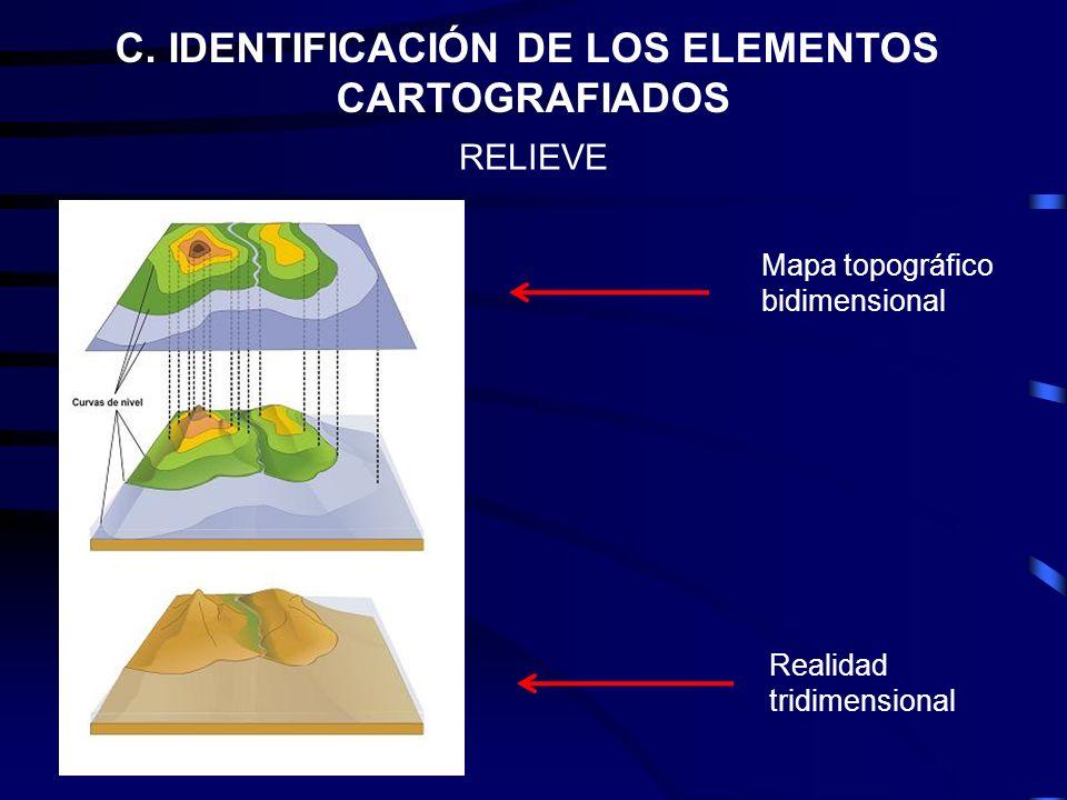 C. IDENTIFICACIÓN DE LOS ELEMENTOS CARTOGRAFIADOS RELIEVE Mapa topográfico bidimensional Realidad tridimensional