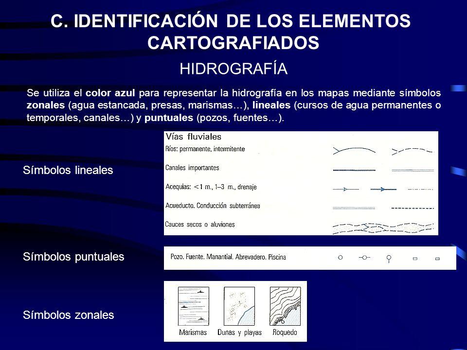 C. IDENTIFICACIÓN DE LOS ELEMENTOS CARTOGRAFIADOS HIDROGRAFÍA Se utiliza el color azul para representar la hidrografía en los mapas mediante símbolos