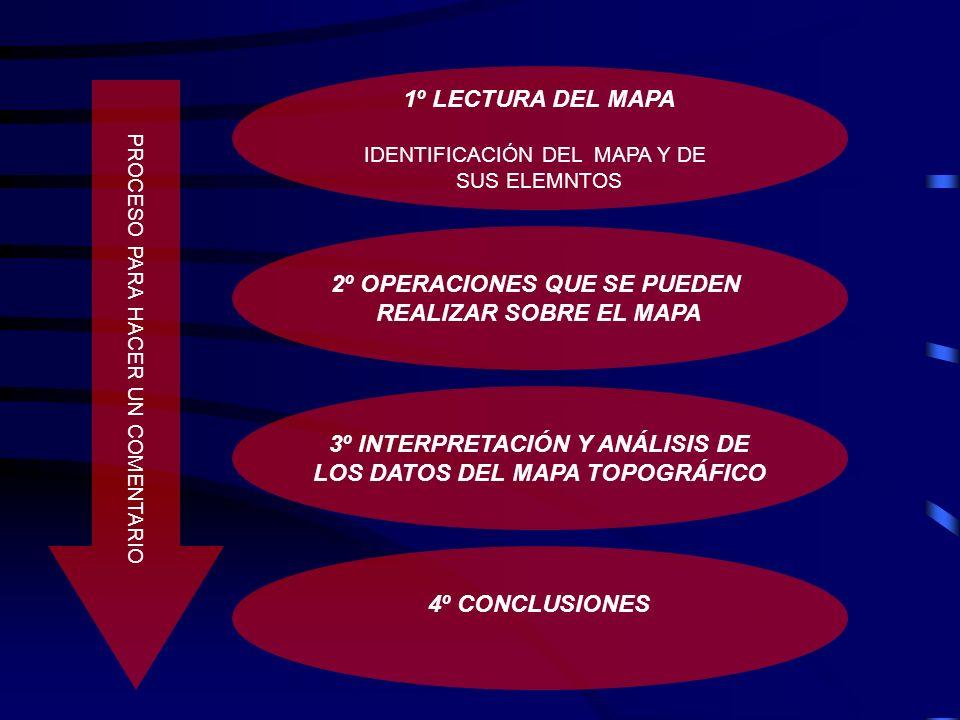 1º LECTURA DEL MAPA IDENTIFICACIÓN DEL MAPA Y DE SUS ELEMNTOS PROCESO PARA HACER UN COMENTARIO 3º INTERPRETACIÓN Y ANÁLISIS DE LOS DATOS DEL MAPA TOPO