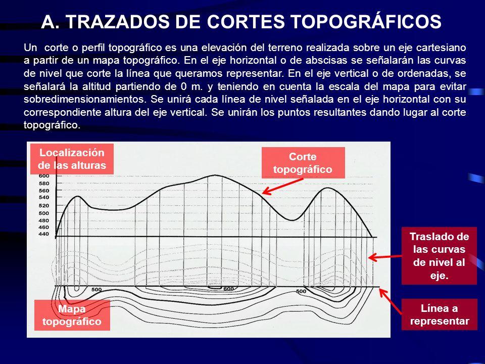 Un corte o perfil topográfico es una elevación del terreno realizada sobre un eje cartesiano a partir de un mapa topográfico. En el eje horizontal o d