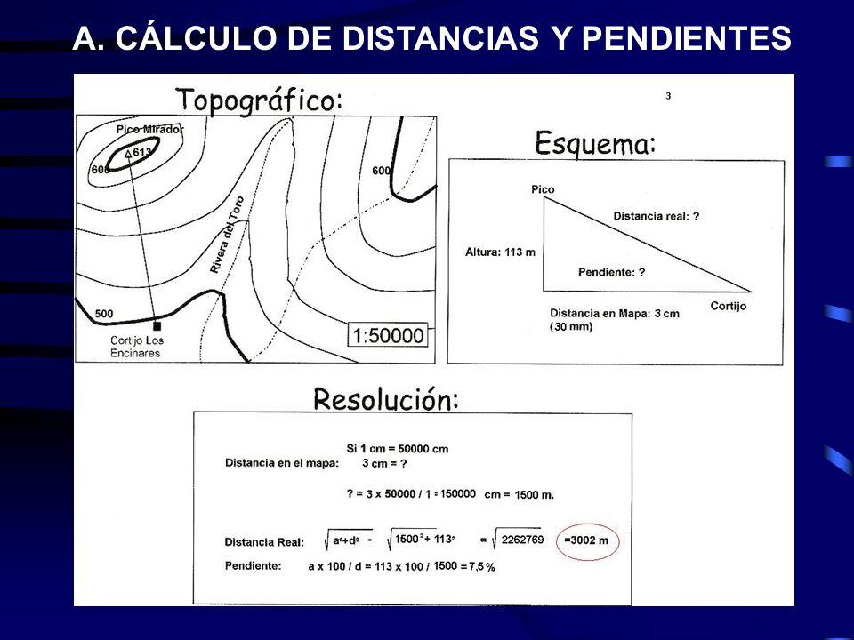 A. CÁLCULO DE DISTANCIAS Y PENDIENTES