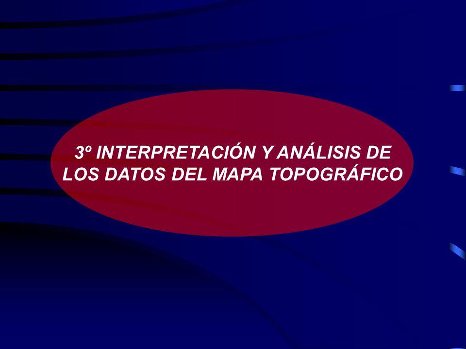 3º INTERPRETACIÓN Y ANÁLISIS DE LOS DATOS DEL MAPA TOPOGRÁFICO