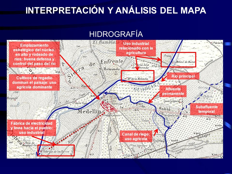 HIDROGRAFÍA Uso industrial relacionado con la agricultura Río principal Afluente permanente Subafluente temporal Canal de riego: uso agrícola Fábrica