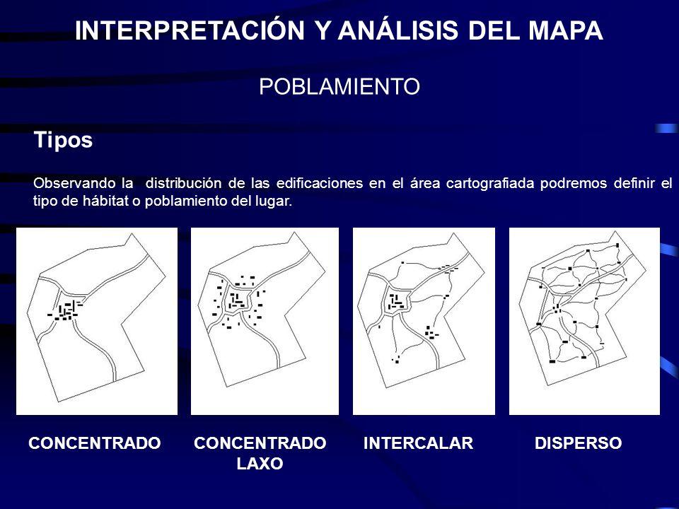 POBLAMIENTO CONCENTRADOCONCENTRADO LAXO INTERCALARDISPERSO Observando la distribución de las edificaciones en el área cartografiada podremos definir e