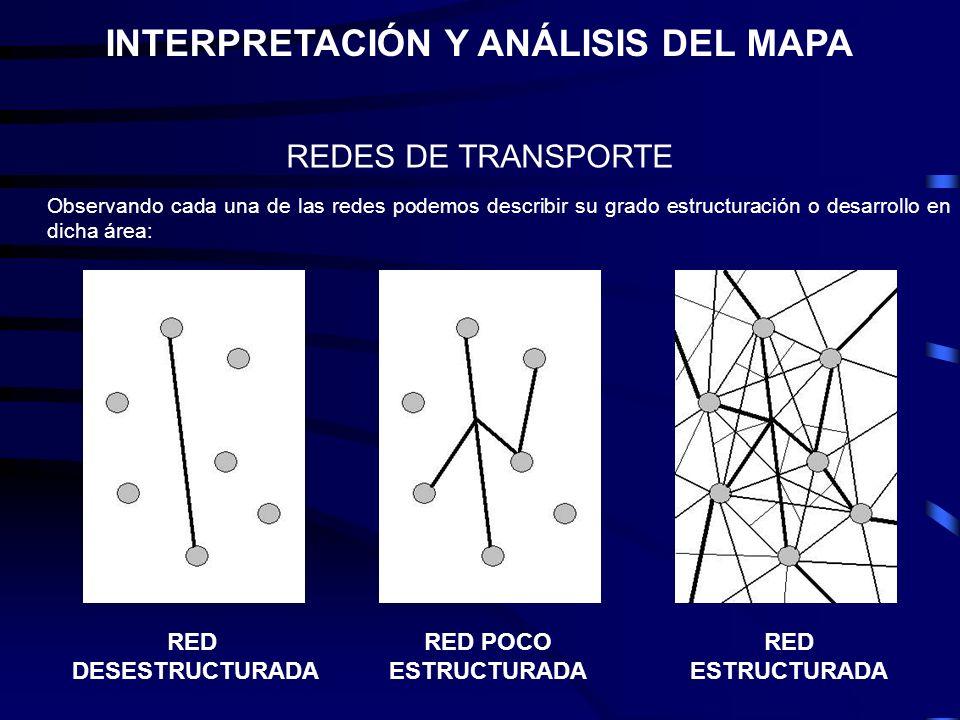 REDES DE TRANSPORTE Observando cada una de las redes podemos describir su grado estructuración o desarrollo en dicha área: RED DESESTRUCTURADA RED POC