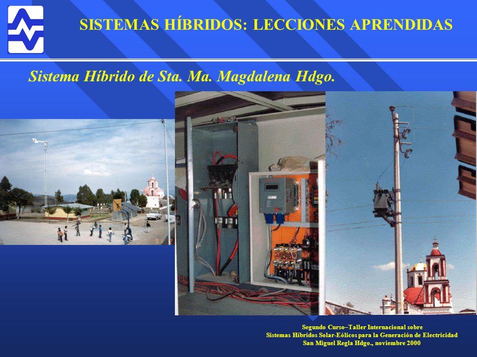 Segundo Curso–Taller Internacional sobre Sistemas Híbridos Solar-Eólicos para la Generación de Electricidad San Miguel Regla Hdgo., noviembre 2000 SIS